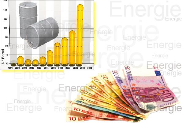 titel-bild-energiepreise
